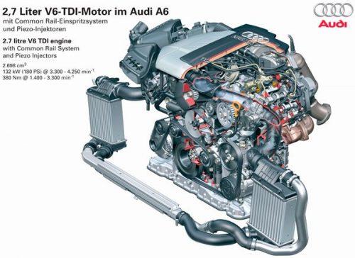 Per AUDI A4 A6 Riparazione tedesco di qualità Connettore per Tubature Impianto di Scarico Doppio Clamp