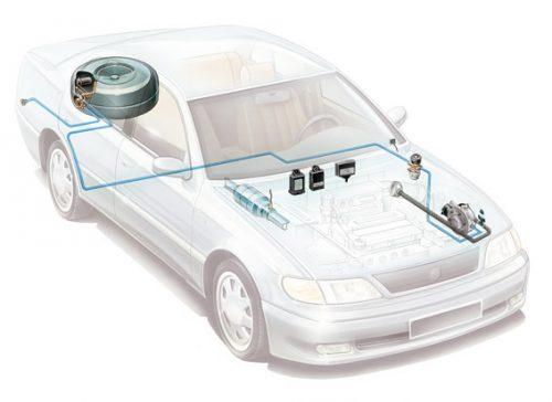 gpl o metano impianto gas auto macchina alimentazione convenienza revisione bombole consumo