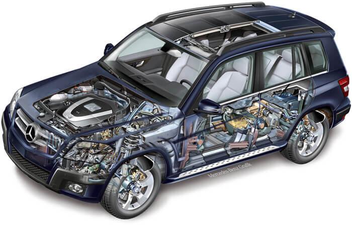 mercedes-benz classe glk x204 glk200 glk220 glk230 glk240 glk250 glk280 glk300 glk320 glk350 glk400 glk500 glk450 classic suv fuoristrada business v6 v8 amg avantgarde retrocamera elegance essence lux tiptronic cdi 1.8 2.0 2.1 2.2 2.5 2.7 3.0 3.2 3.5 5.5 5.4 bluemotion 4matic 2008 2009 2010 2011 2012 2013 2014 2015 restyling facelift anno problemi usato usata comprare difetti affidabilità acquisto carrozzeria paraurti luci fari fanali specchietti vetri portiere ruote gomme cerchi cerchioni motore diesel benzina gas gpl metano gasolio consumi bluetec testata guarnizione pompa olio iniettori interni plancia volante radio multimedia sedili spazio bagagliaio prezzi riparazioni scatola sterzo sospensioni pneumatiche idrauliche adattive elettrica elettronica cambio manuale automatico robotizzato distribuzione catena cinghia tenditore frizione volano monomassa bimassa filtro dpf fap olio abitacolo freni caratteristiche sensori alzacristalli turbina climatizzatore condizionatore compressore accessori optional xeno bixeno led lampadine centralina radiatore pastiglie chiusura centralizzata alternatore allestimenti chilometri navigatore dati tecnici ricambi griglia impianto audio recensione tergicristalli serbatoio cilindrata peso velocita massima accelerazione potenza cv kw impianto refrigerante lubrificante euroncap sicurezza italia opinioni bloccasterzo tagliandi