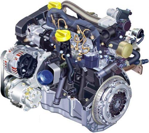 problemi dei motori benzina, gpl e diesel montati su Renault Scenic 3 III